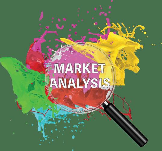 Encuesta de mercado